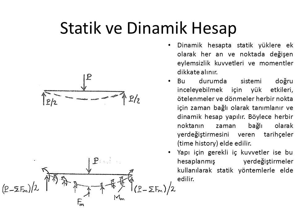 Statik ve Dinamik Hesap