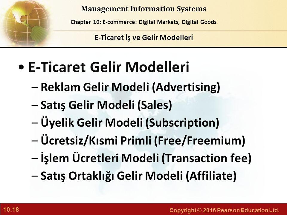 E-Ticaret İş ve Gelir Modelleri
