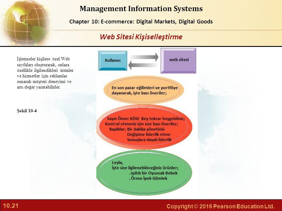 Web Sitesi Kişiselleştirme