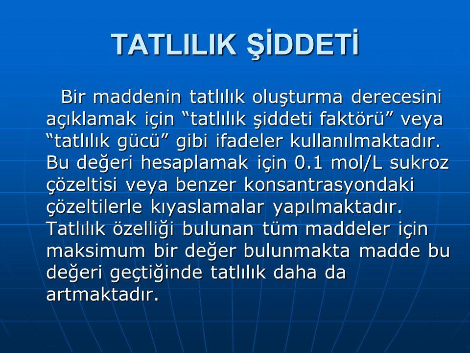 TATLILIK ŞİDDETİ