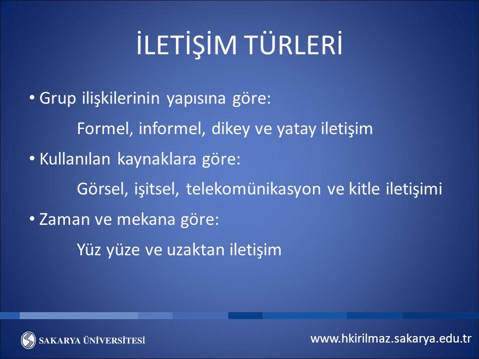 İLETİŞİM TÜRLERİ Grup ilişkilerinin yapısına göre: