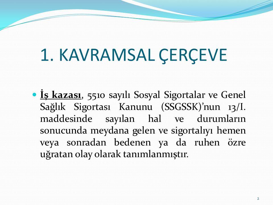 1. KAVRAMSAL ÇERÇEVE