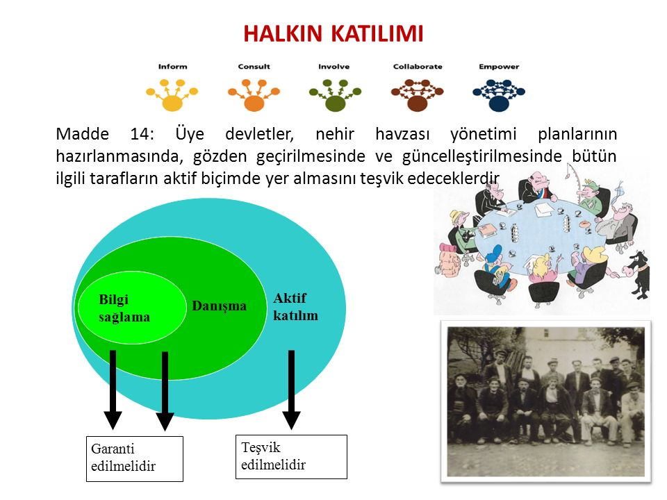 HALKIN KATILIMI