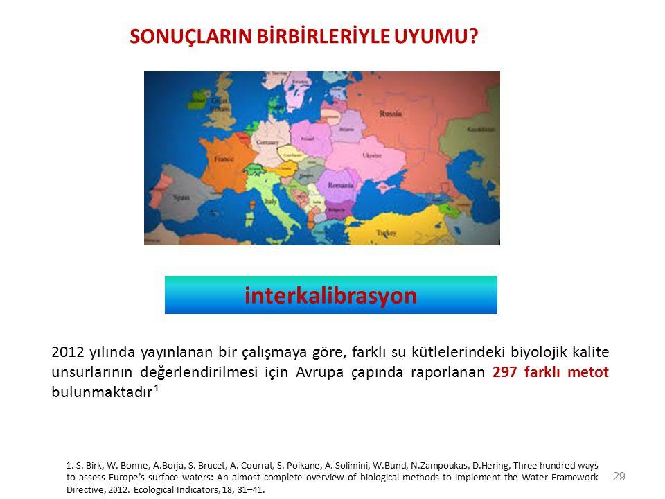interkalibrasyon SONUÇLARIN BİRBİRLERİYLE UYUMU