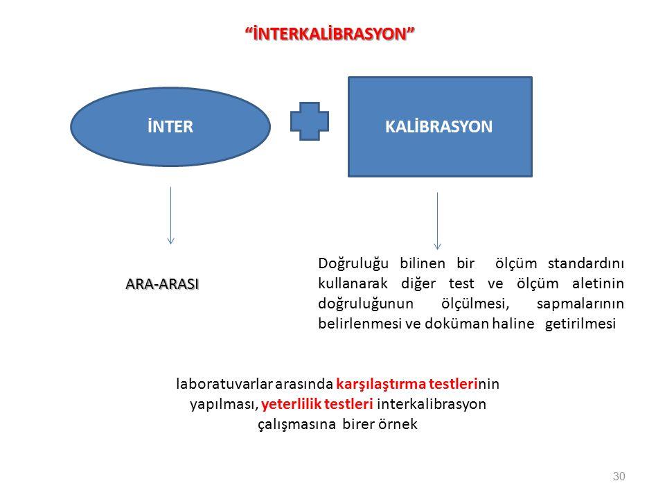 İNTERKALİBRASYON İNTER KALİBRASYON