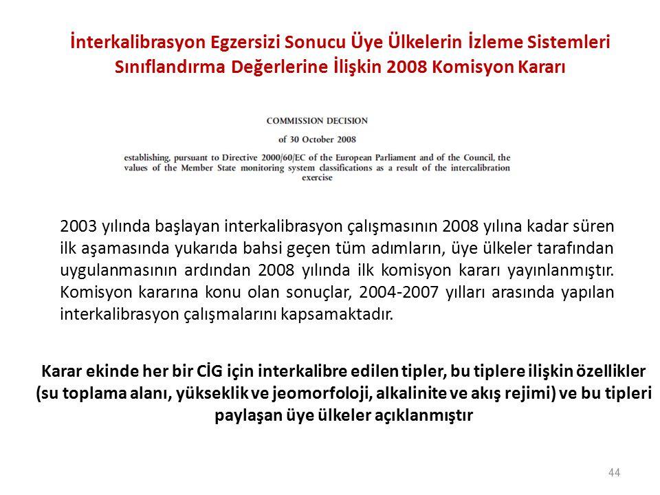 İnterkalibrasyon Egzersizi Sonucu Üye Ülkelerin İzleme Sistemleri Sınıflandırma Değerlerine İlişkin 2008 Komisyon Kararı