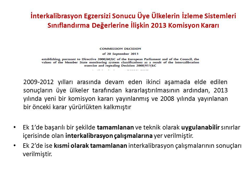 İnterkalibrasyon Egzersizi Sonucu Üye Ülkelerin İzleme Sistemleri Sınıflandırma Değerlerine İlişkin 2013 Komisyon Kararı