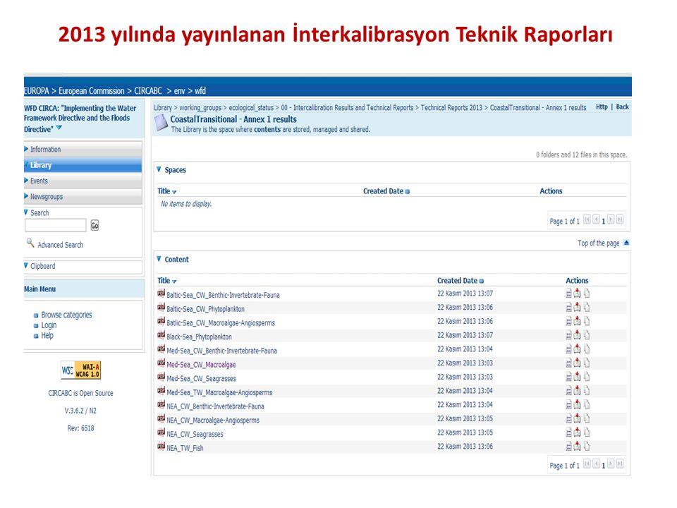 2013 yılında yayınlanan İnterkalibrasyon Teknik Raporları