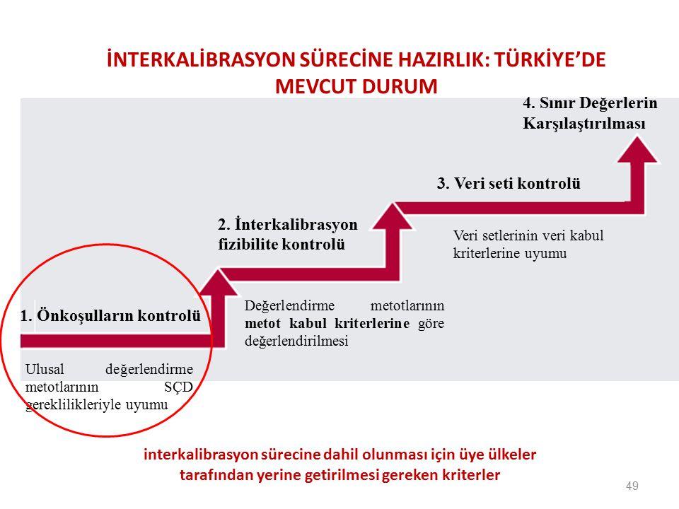 İNTERKALİBRASYON SÜRECİNE HAZIRLIK: TÜRKİYE'DE