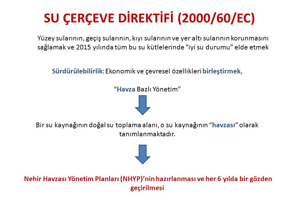 SU ÇERÇEVE DİREKTİFİ (2000/60/EC)