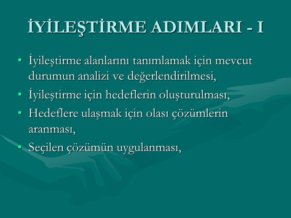 İYİLEŞTİRME ADIMLARI - I