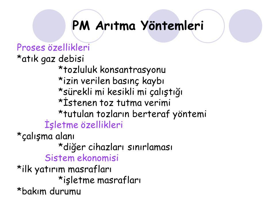 PM Arıtma Yöntemleri Proses özellikleri *atık gaz debisi