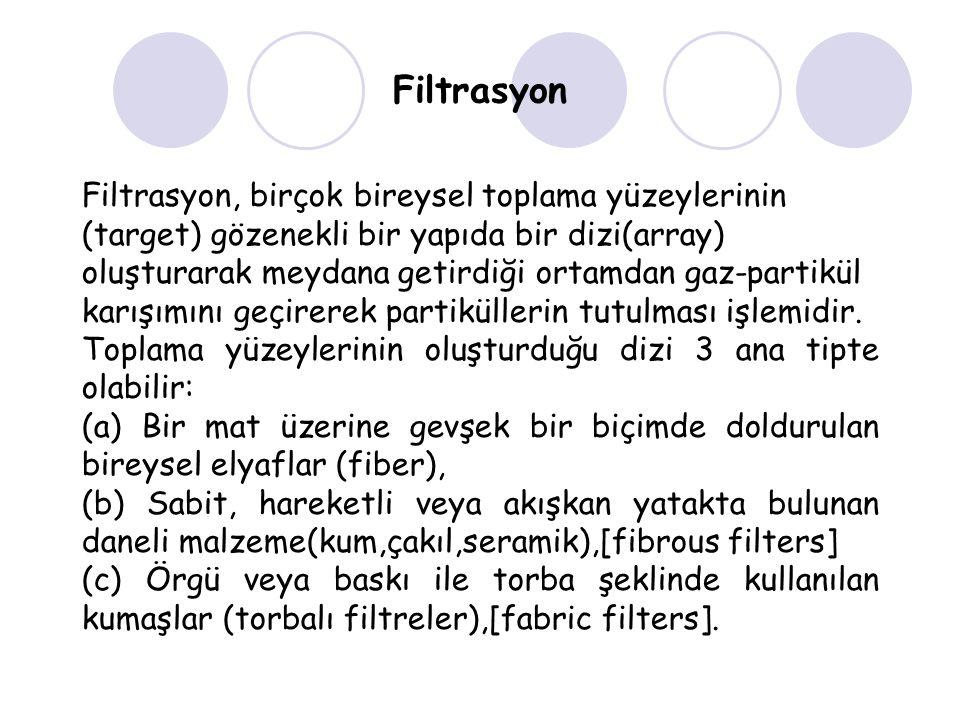 Filtrasyon