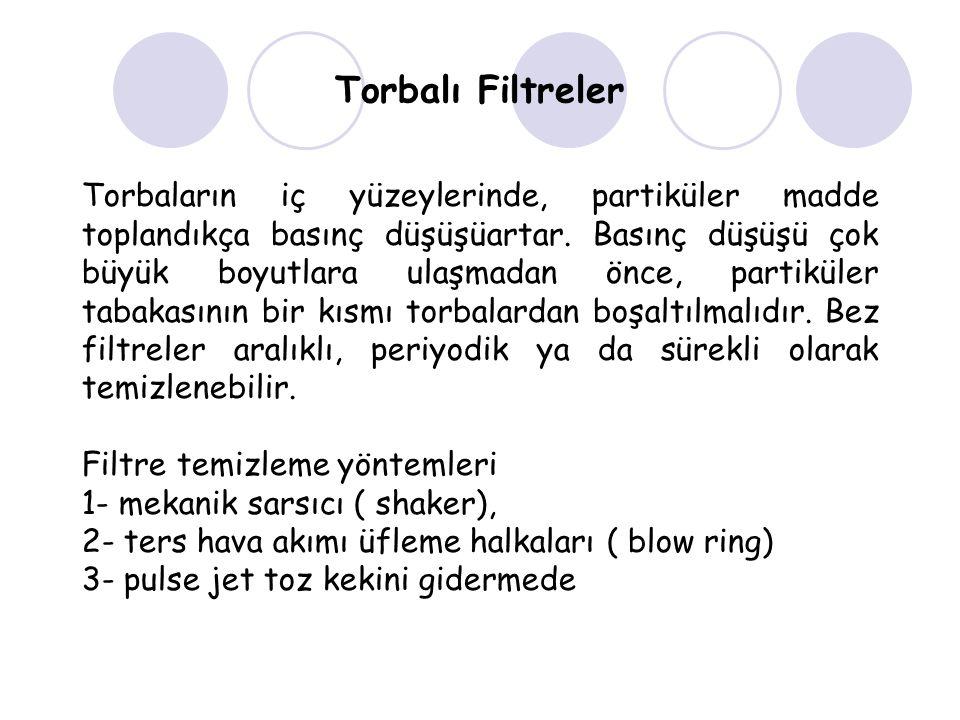 Torbalı Filtreler