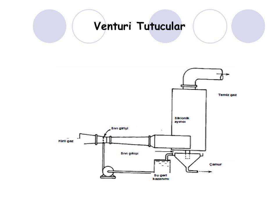Venturi Tutucular