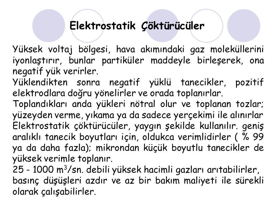 Elektrostatik Çöktürücüler