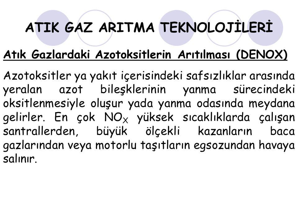 ATIK GAZ ARITMA TEKNOLOJİLERİ