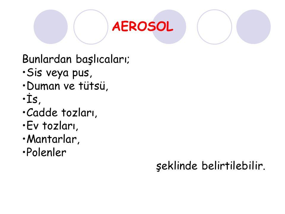 AEROSOL Bunlardan başlıcaları; Sis veya pus, Duman ve tütsü, İs,