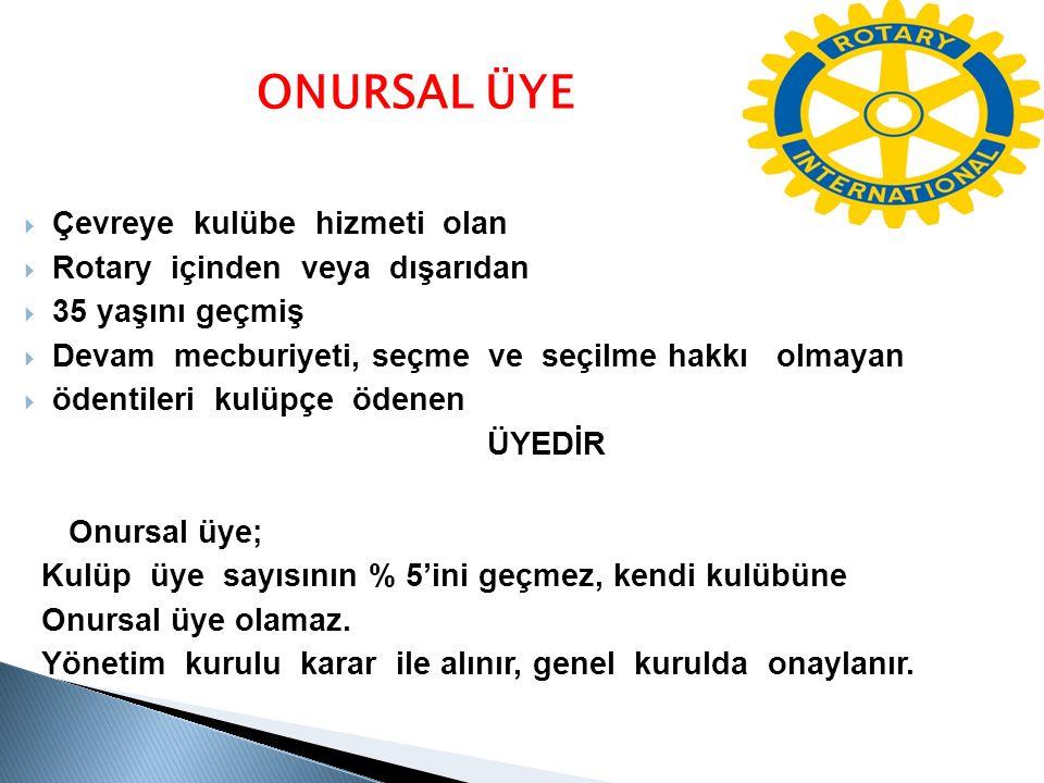 ONURSAL ÜYE Çevreye kulübe hizmeti olan Rotary içinden veya dışarıdan