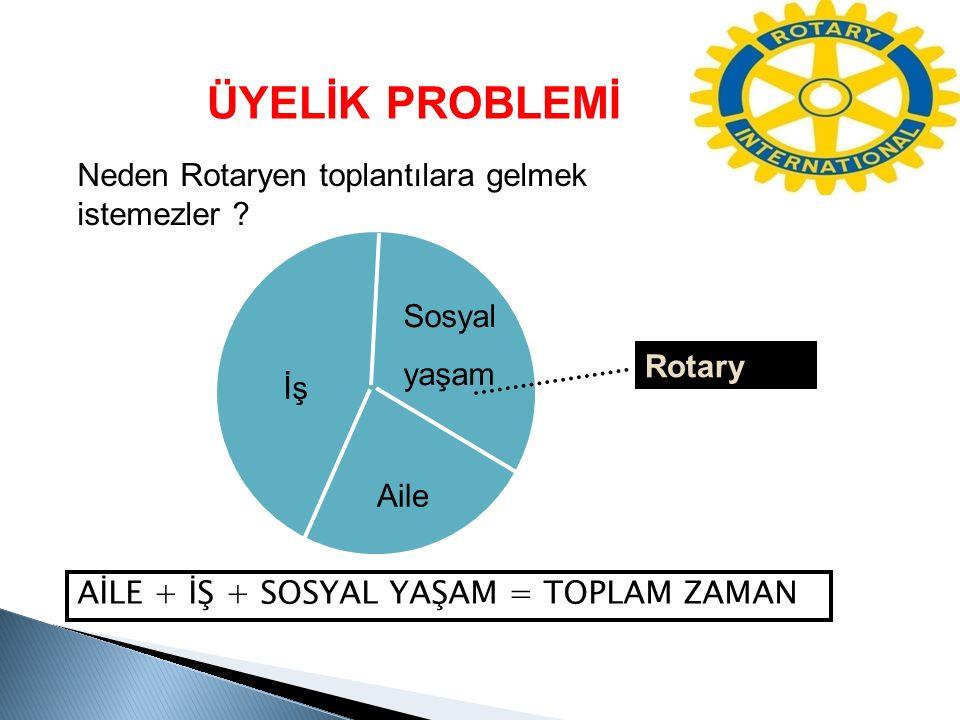 ÜYELİK PROBLEMİ Neden Rotaryen toplantılara gelmek istemezler Sosyal