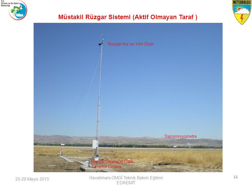 Müstakil Rüzgar Sistemi (Aktif Olmayan Taraf )