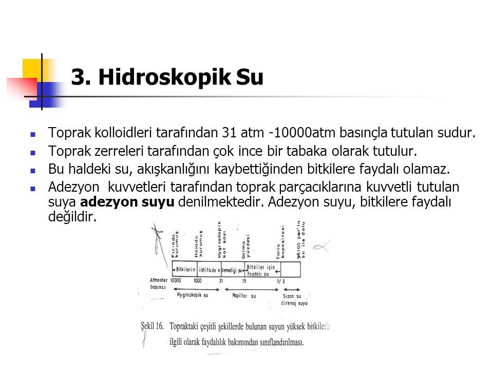 3. Hidroskopik Su Toprak kolloidleri tarafından 31 atm -10000atm basınçla tutulan sudur.