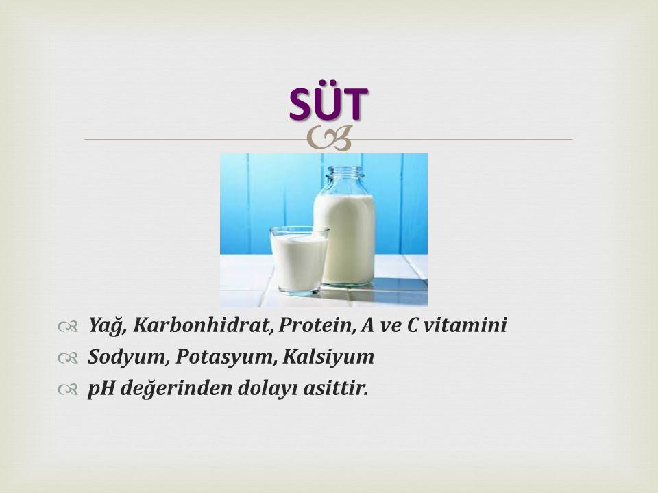 SÜT Yağ, Karbonhidrat, Protein, A ve C vitamini