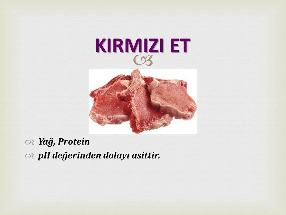 KIRMIZI ET Yağ, Protein pH değerinden dolayı asittir.