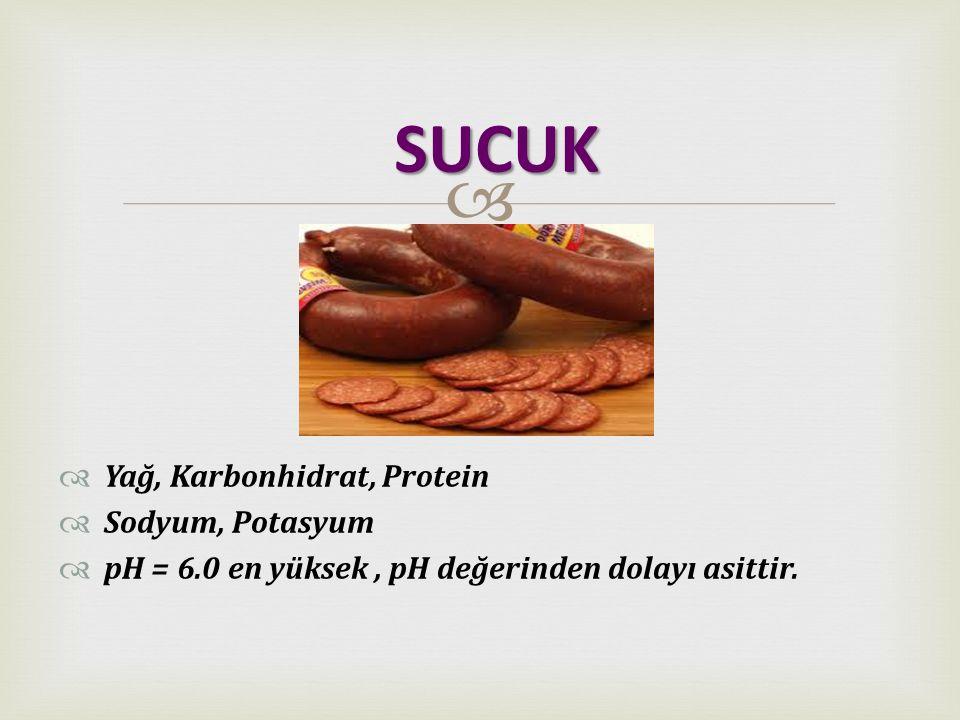 SUCUK Yağ, Karbonhidrat, Protein Sodyum, Potasyum