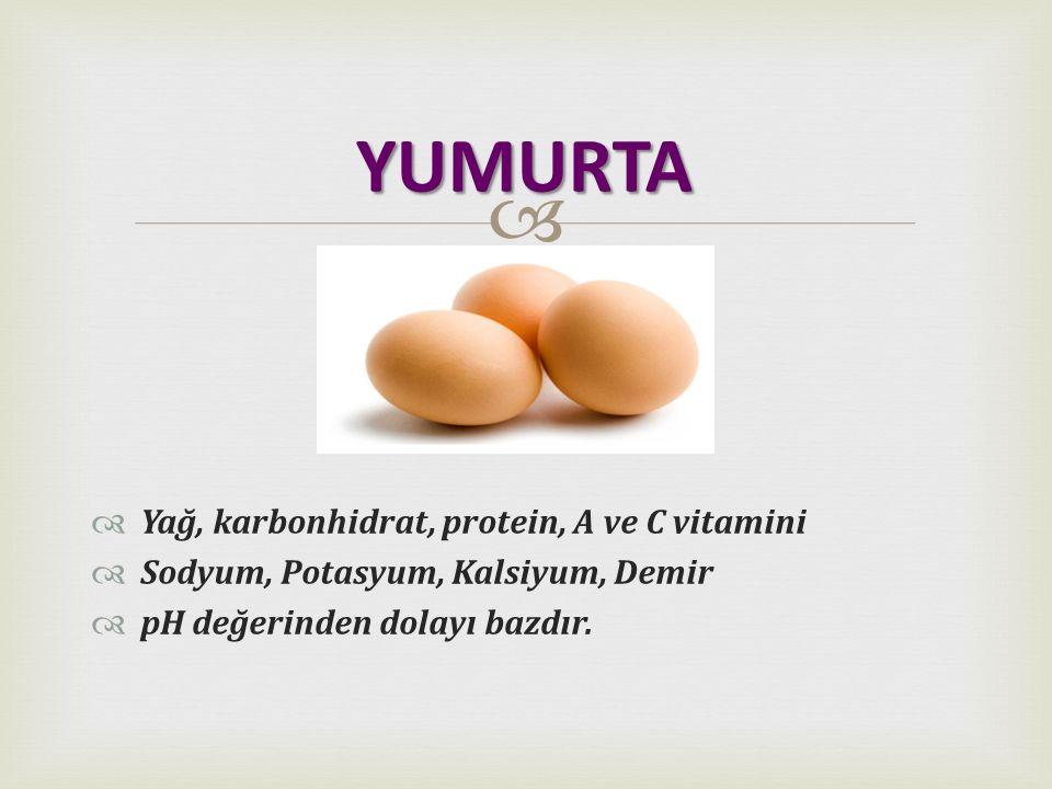 YUMURTA Yağ, karbonhidrat, protein, A ve C vitamini