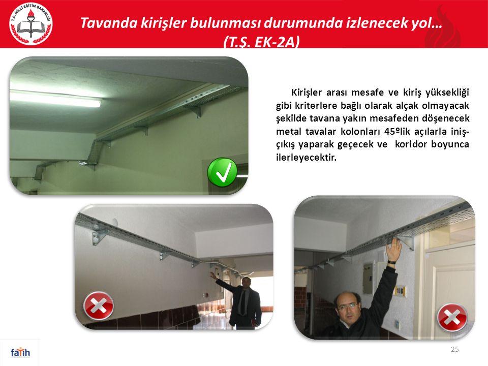 Tavanda kirişler bulunması durumunda izlenecek yol… (T.Ş. EK-2A)