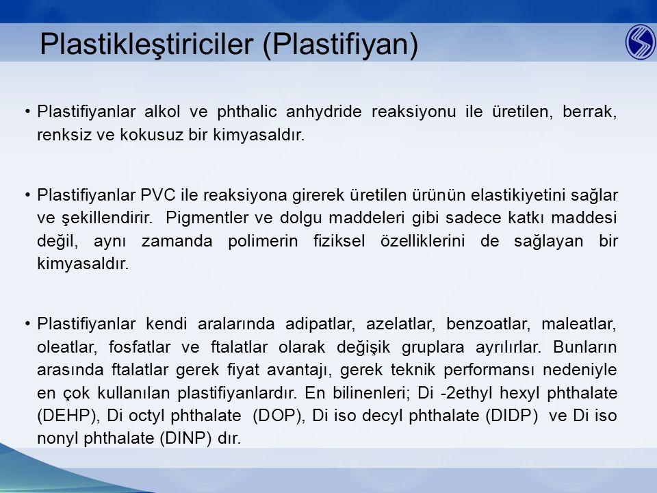 Plastikleştiriciler (Plastifiyan)