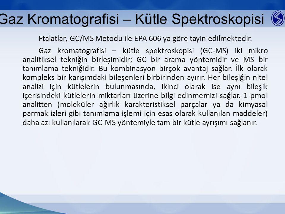 Gaz Kromatografisi – Kütle Spektroskopisi