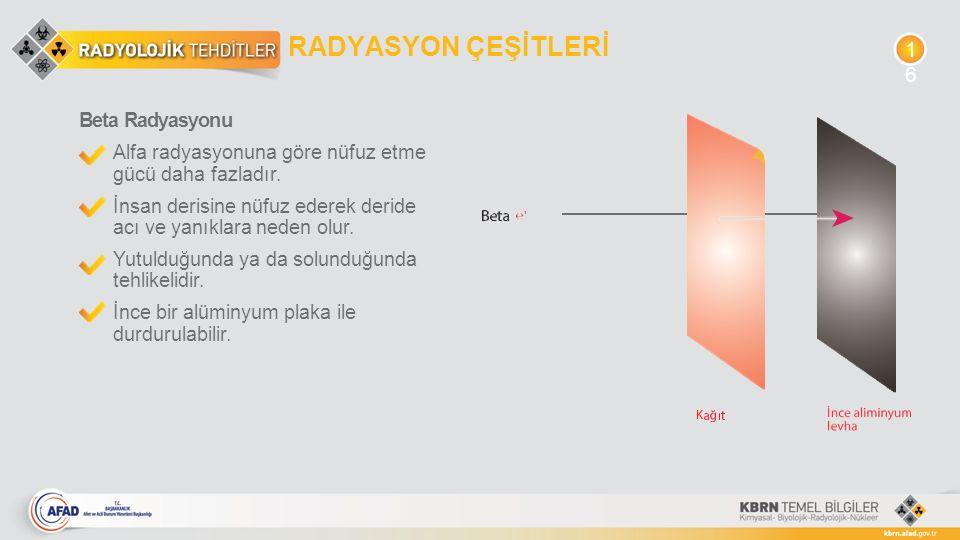 RADYASYON ÇEŞİTLERİ 16 Beta Radyasyonu