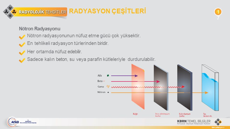 RADYASYON ÇEŞİTLERİ 17 Nötron Radyasyonu