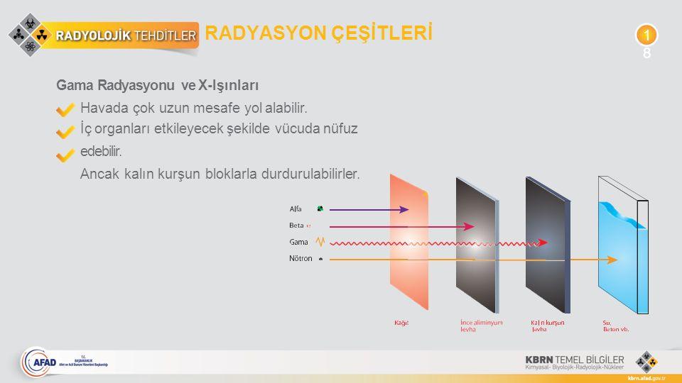 RADYASYON ÇEŞİTLERİ 18 Gama Radyasyonu ve X-Işınları