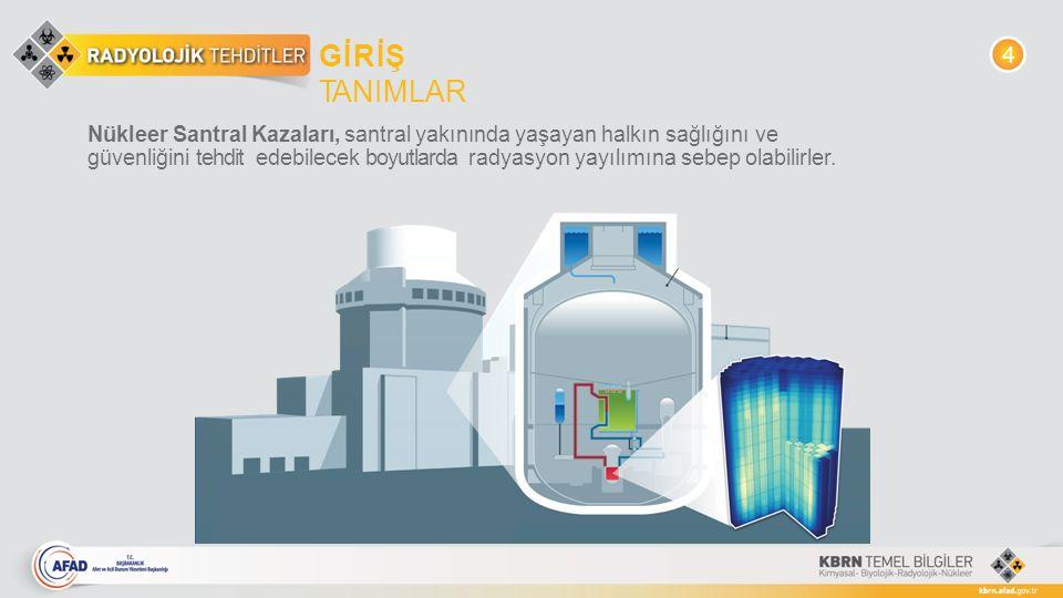 GİRİŞ TANIMLAR. 4.