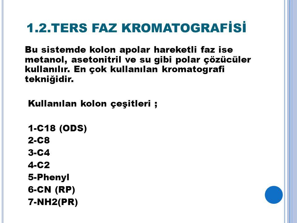 1.2.TERS FAZ KROMATOGRAFİSİ
