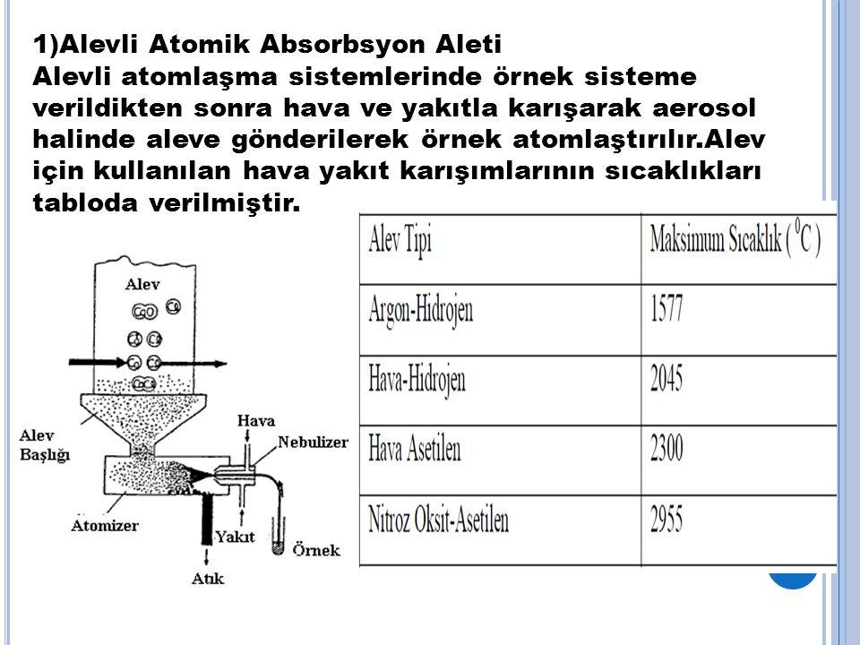 1)Alevli Atomik Absorbsyon Aleti