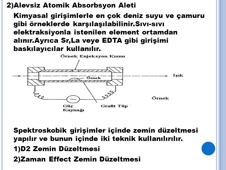 2)Alevsiz Atomik Absorbsyon Aleti