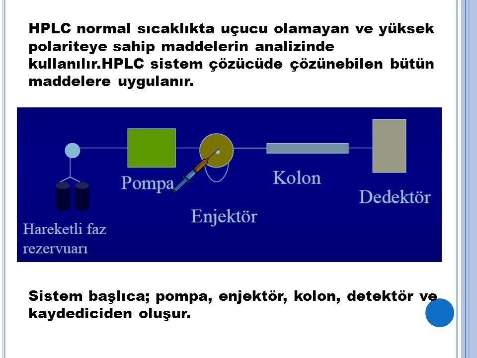 HPLC normal sıcaklıkta uçucu olamayan ve yüksek polariteye sahip maddelerin analizinde kullanılır.HPLC sistem çözücüde çözünebilen bütün maddelere uygulanır.