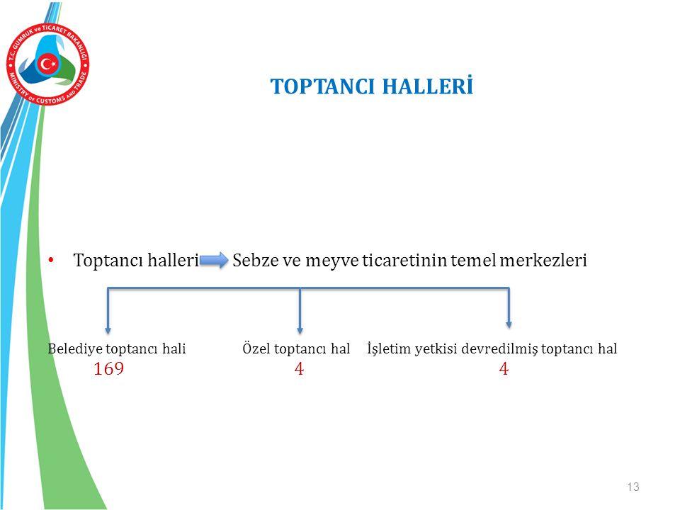 TOPTANCI HALLERİ İç ticarete konu sebze ve meyvelerin toplam işlem değeri 75 milyar TL'dir.