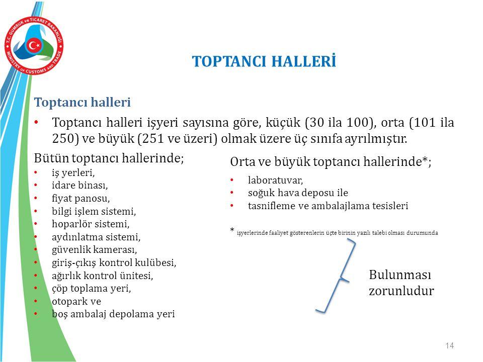 TOPTANCI HALLERİ Toptancı halleri