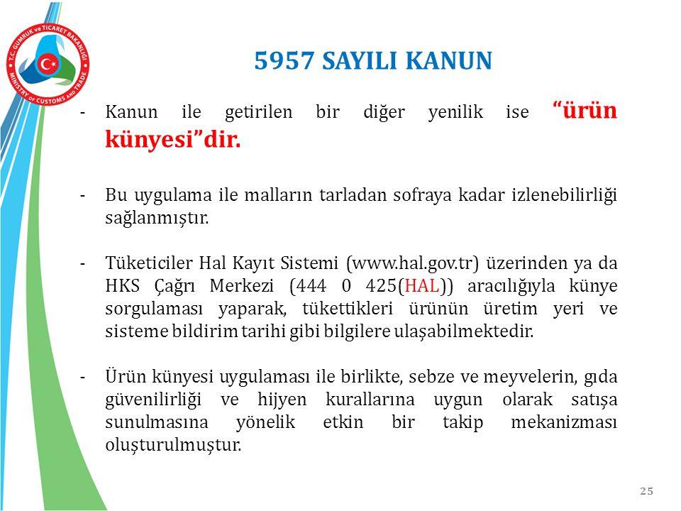 5957 SAYILI KANUN Kanun ile getirilen bir diğer yenilik ise ürün künyesi dir.