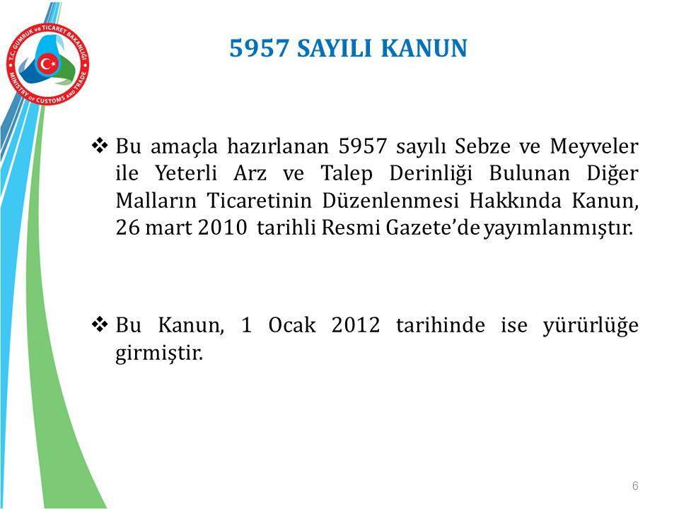 5957 SAYILI KANUN
