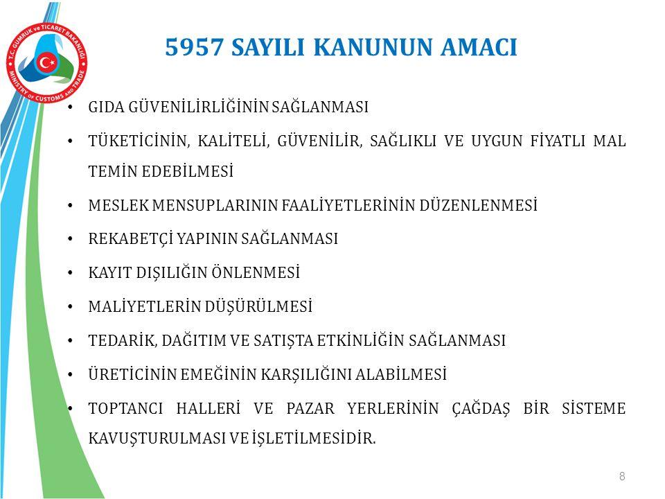 5957 SAYILI KANUNUN AMACI GIDA GÜVENİLİRLİĞİNİN SAĞLANMASI