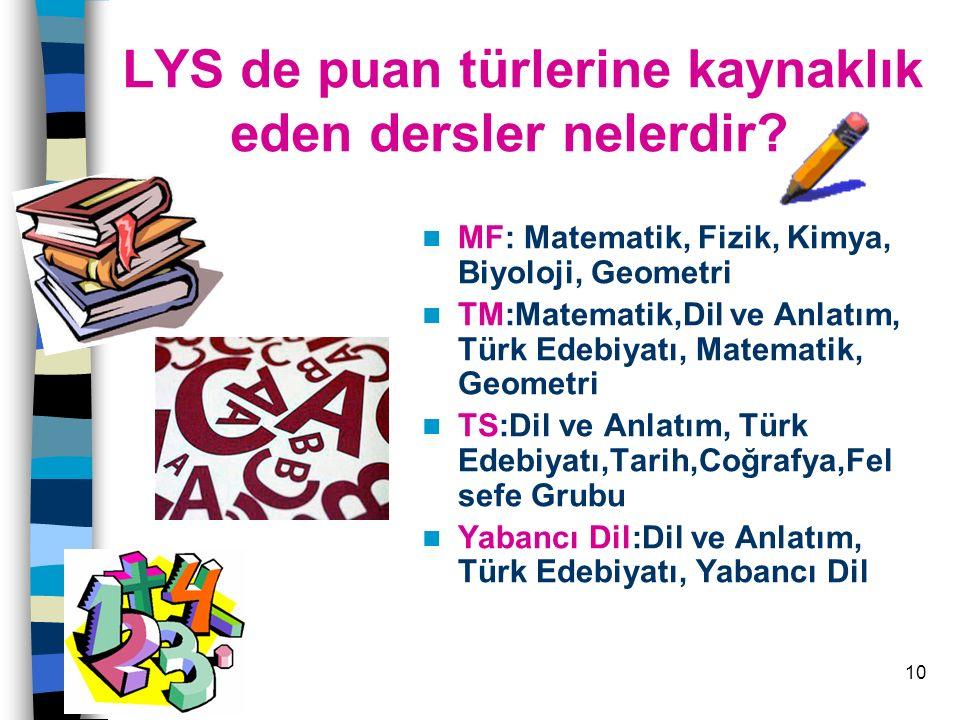 LYS de puan türlerine kaynaklık eden dersler nelerdir