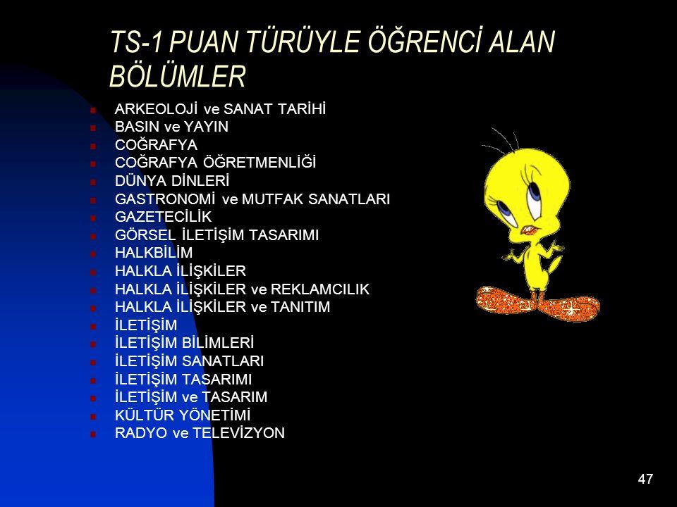 TS-1 PUAN TÜRÜYLE ÖĞRENCİ ALAN BÖLÜMLER