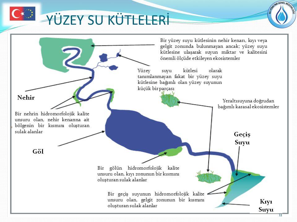 Yeraltısuyuna doğrudan bağımlı karasal ekosistemler