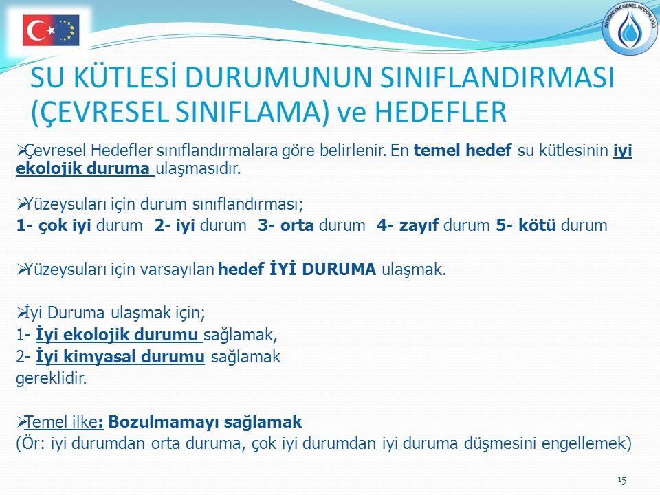 SU KÜTLESİ DURUMUNUN SINIFLANDIRMASI (ÇEVRESEL SINIFLAMA) ve HEDEFLER